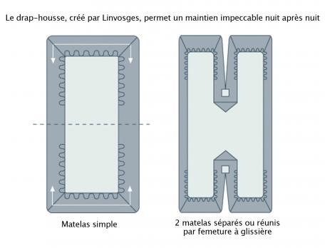 drap housse jersey extensible bonnet 35 cm linvosges. Black Bedroom Furniture Sets. Home Design Ideas