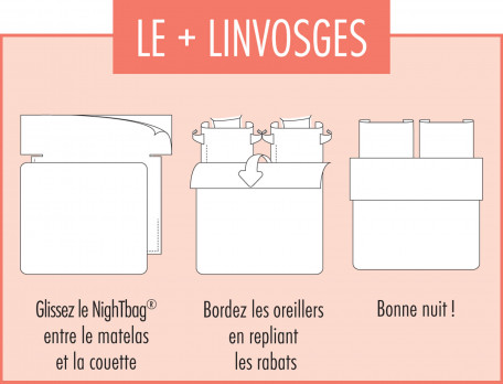 linge de lit nightbag percale linvosges. Black Bedroom Furniture Sets. Home Design Ideas
