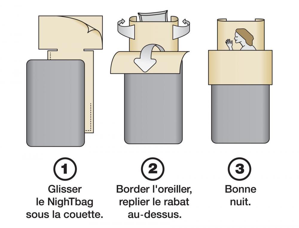 NighTbag® <br>coton fin