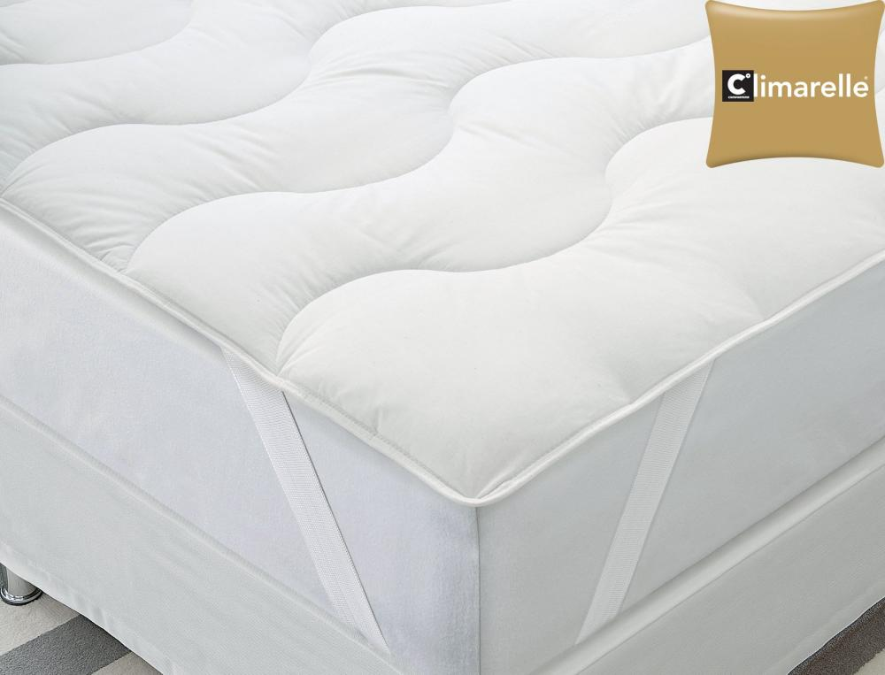 Surmatelas Thermorégulation avec microcapsules Climarelle®
