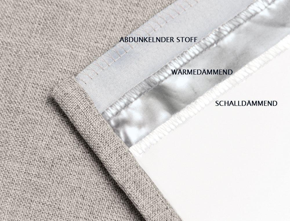 Veloursvorhang Thermoschutz Schallschutz Polyester