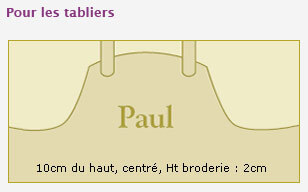 Broderie emplacements pour tabliers